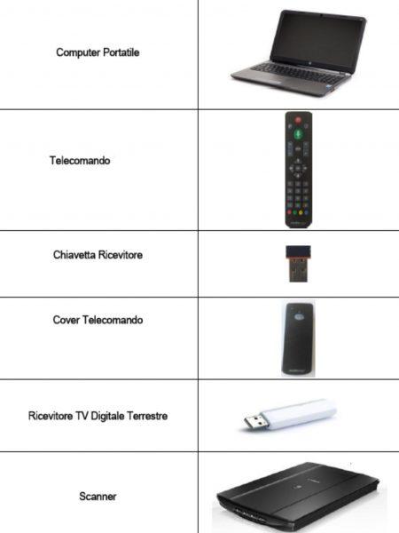 piattaforma-servizi-comando-vocale-non-vedenti-ipovedenti